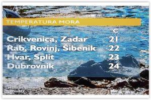 """Marinina fotografija """"Zvjezdana prašina u moru"""" u sklopu informativne emisije!"""